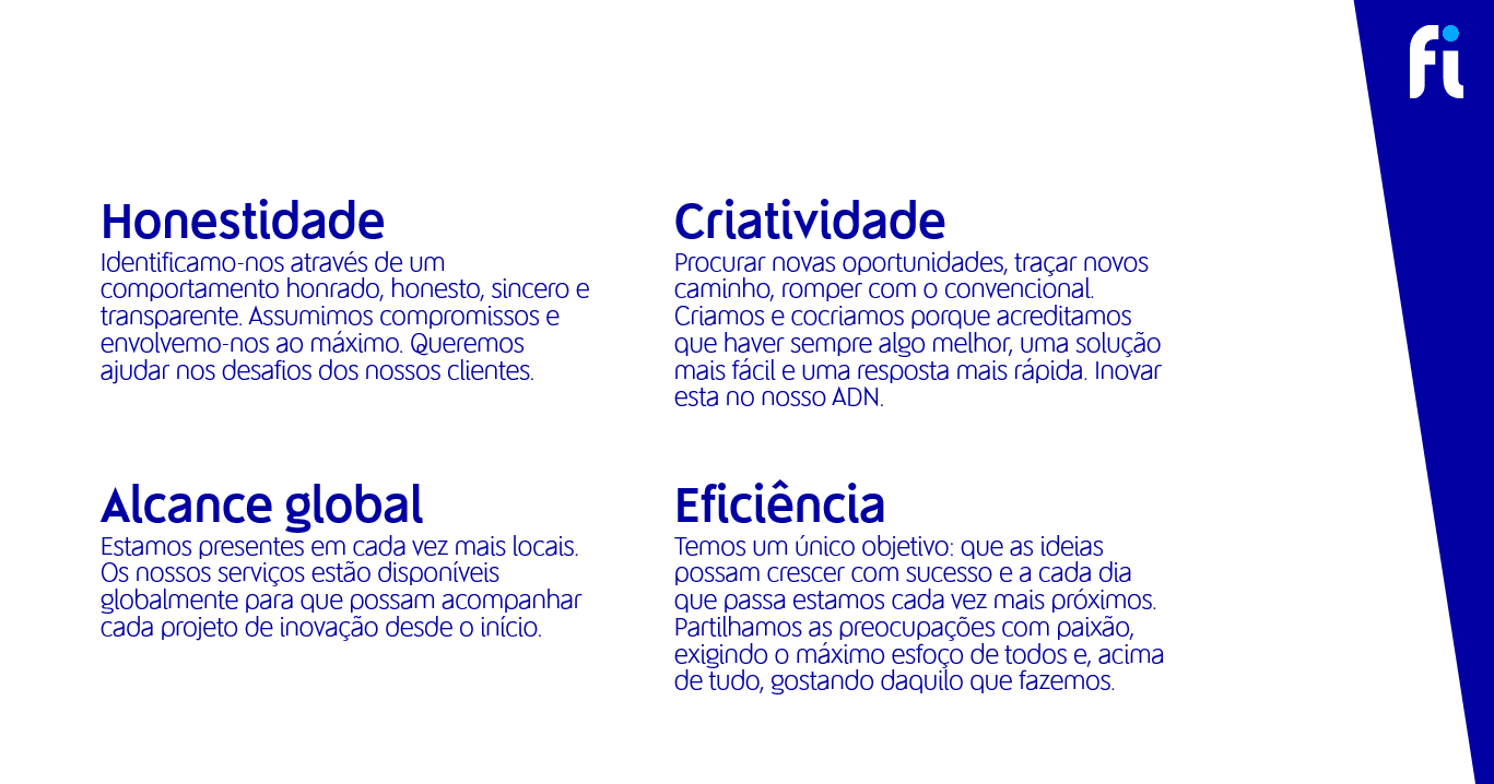 Valores FI Group. A F. Iniciativas muda para FI Group.