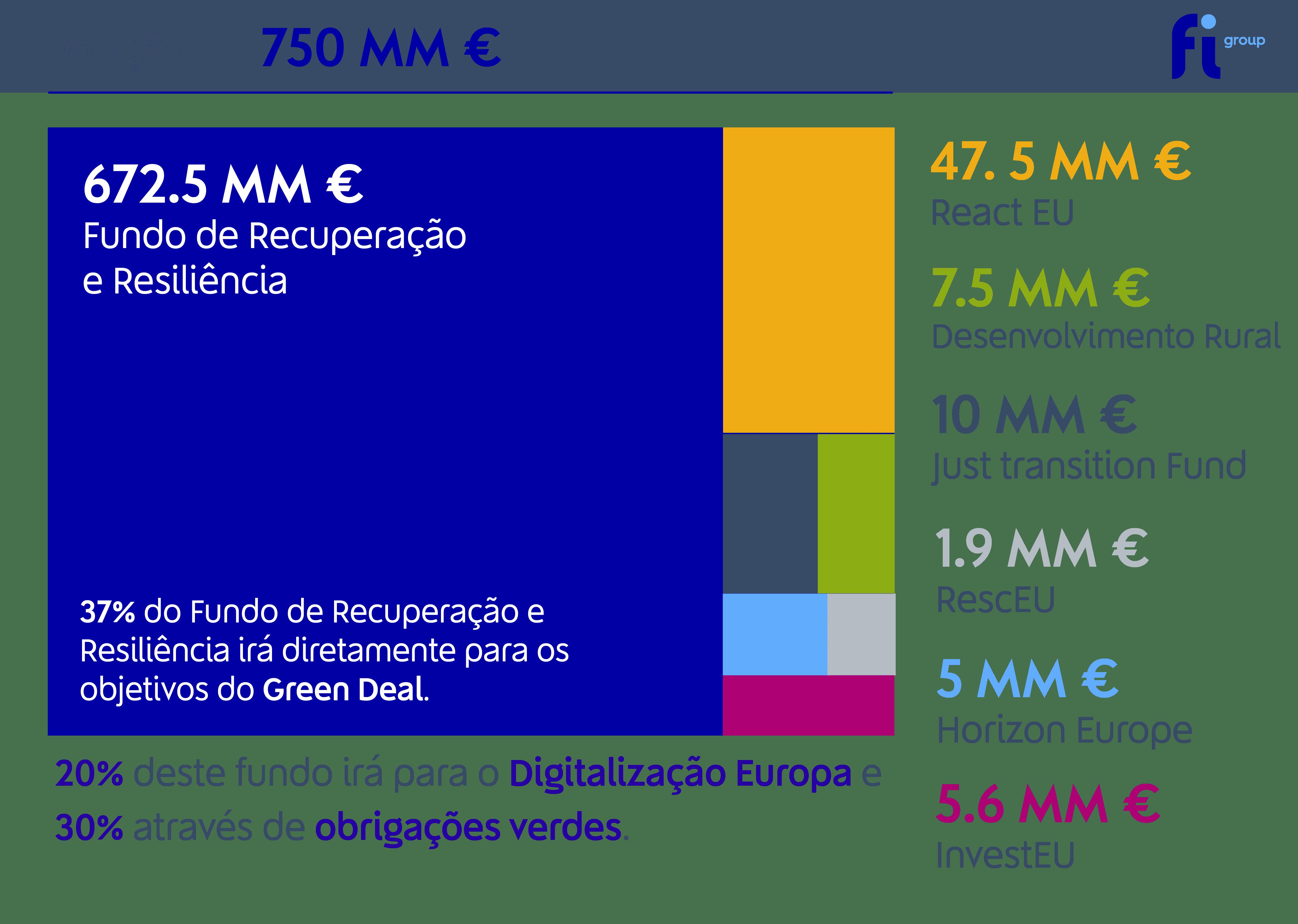 NextGeneration-Dotações_Mesa-de-trabajo-1-copia-19